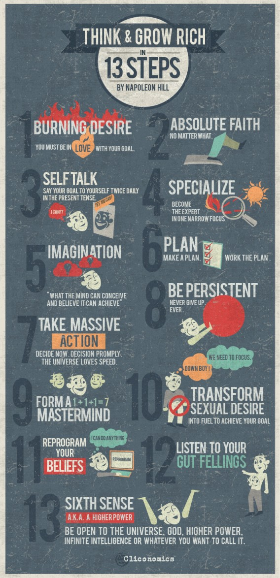 You Can Think & Grow Rich in 13 Steps